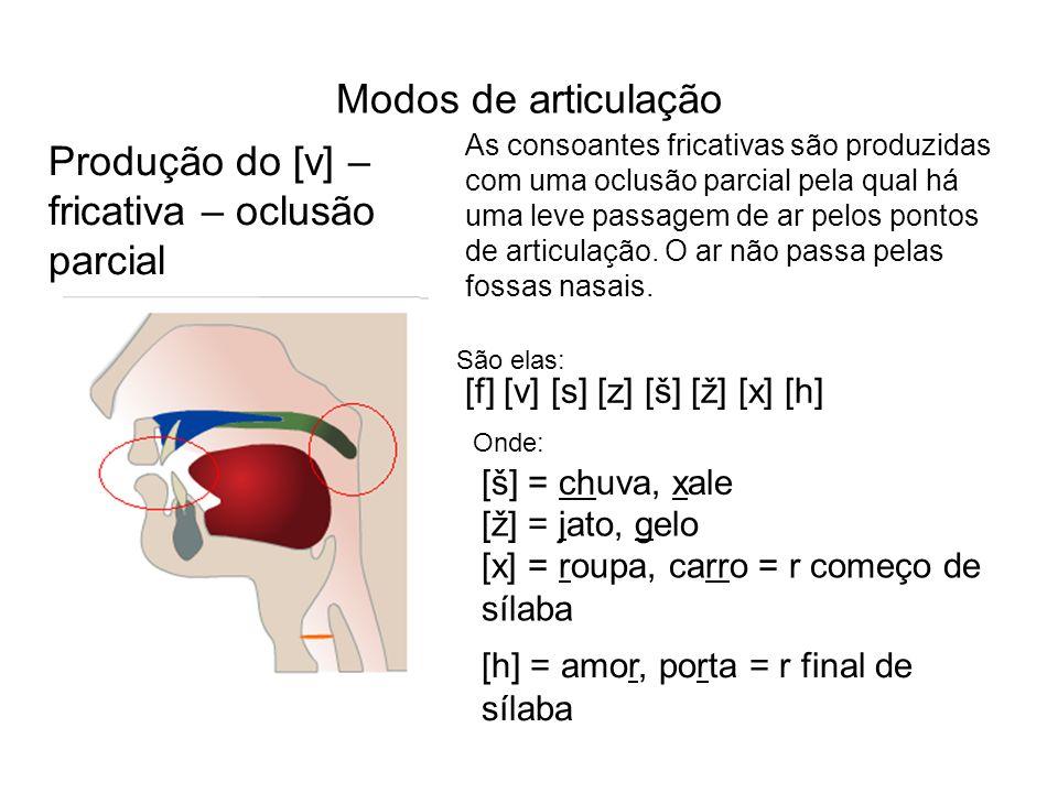 Produção do [v] – fricativa – oclusão parcial